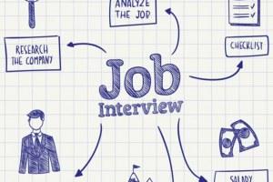 Tổng hợp các kỹ năng cần có khi đi phỏng vấn