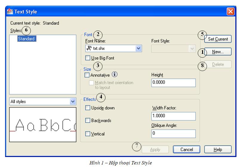lệnh TEXT STYLE định dạng kiểu chữ trong CAD