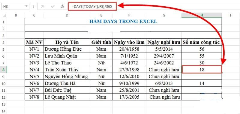 Sử Dụng Hàm Trong Excel