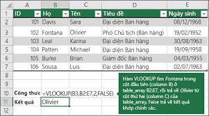Tìm Dữ Liệu Trong Excel