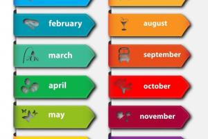 July là tháng mấy?
